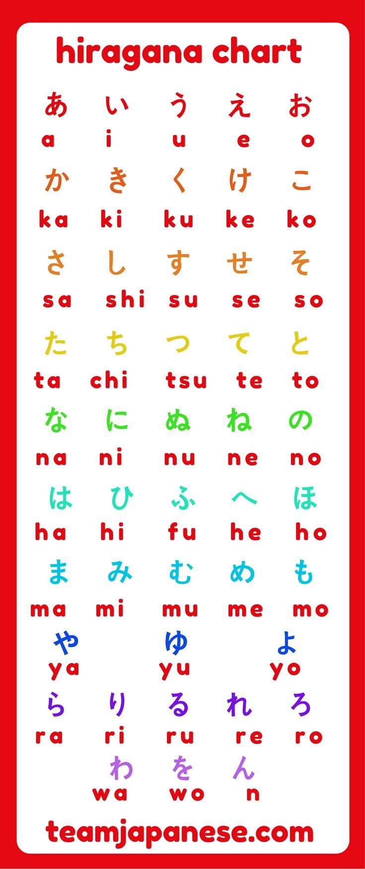 How to learn hiragana japanese language learning