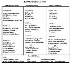 plain 1700 kcal meal plan - Google Search Losing Weight Meal Plan, Diet  Plan For