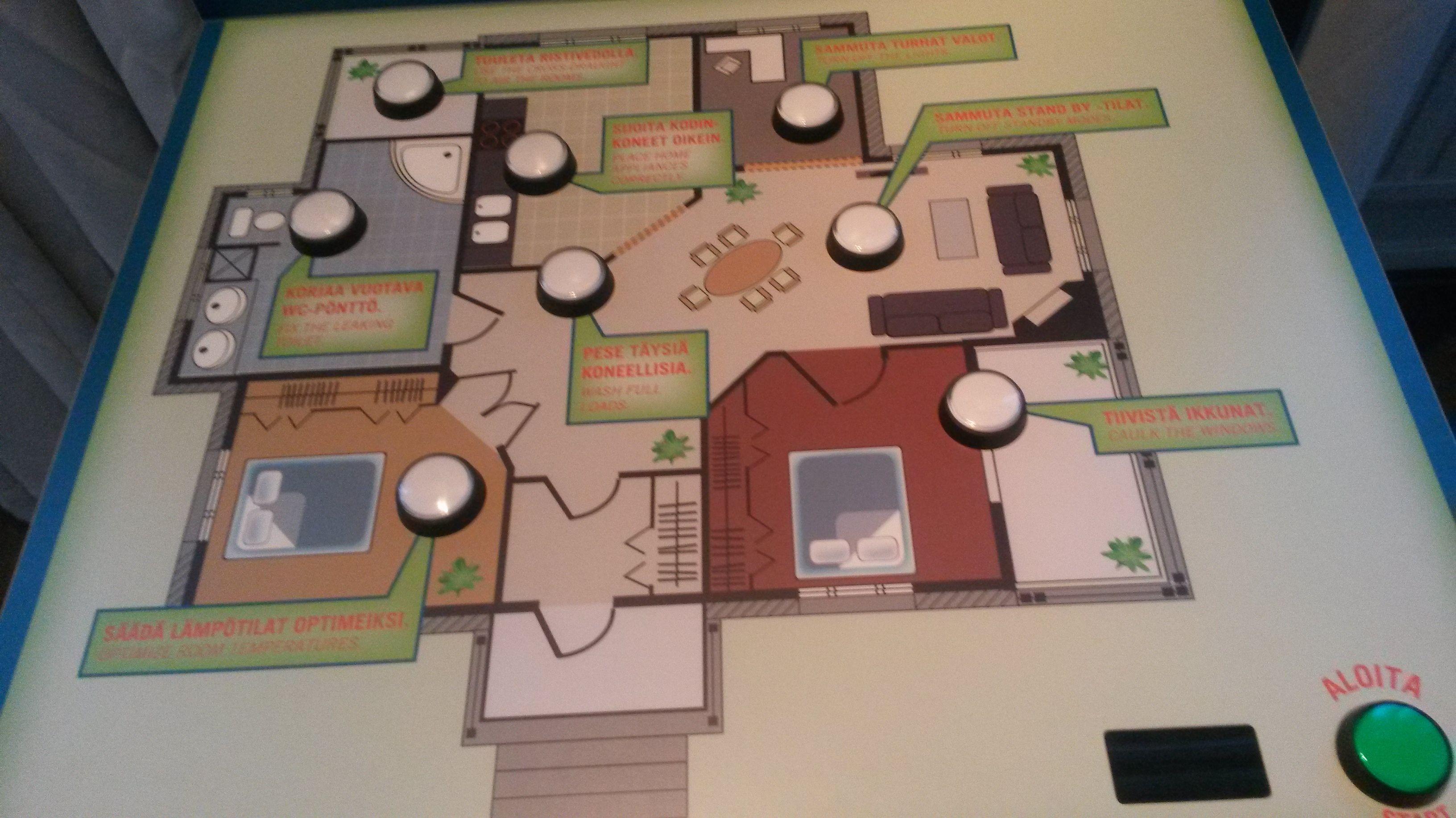 Ympäristönäyttely; sammutellaan niitä sähkölaitteita paitsi tässä pelissä, myös kotona, eiks niin?