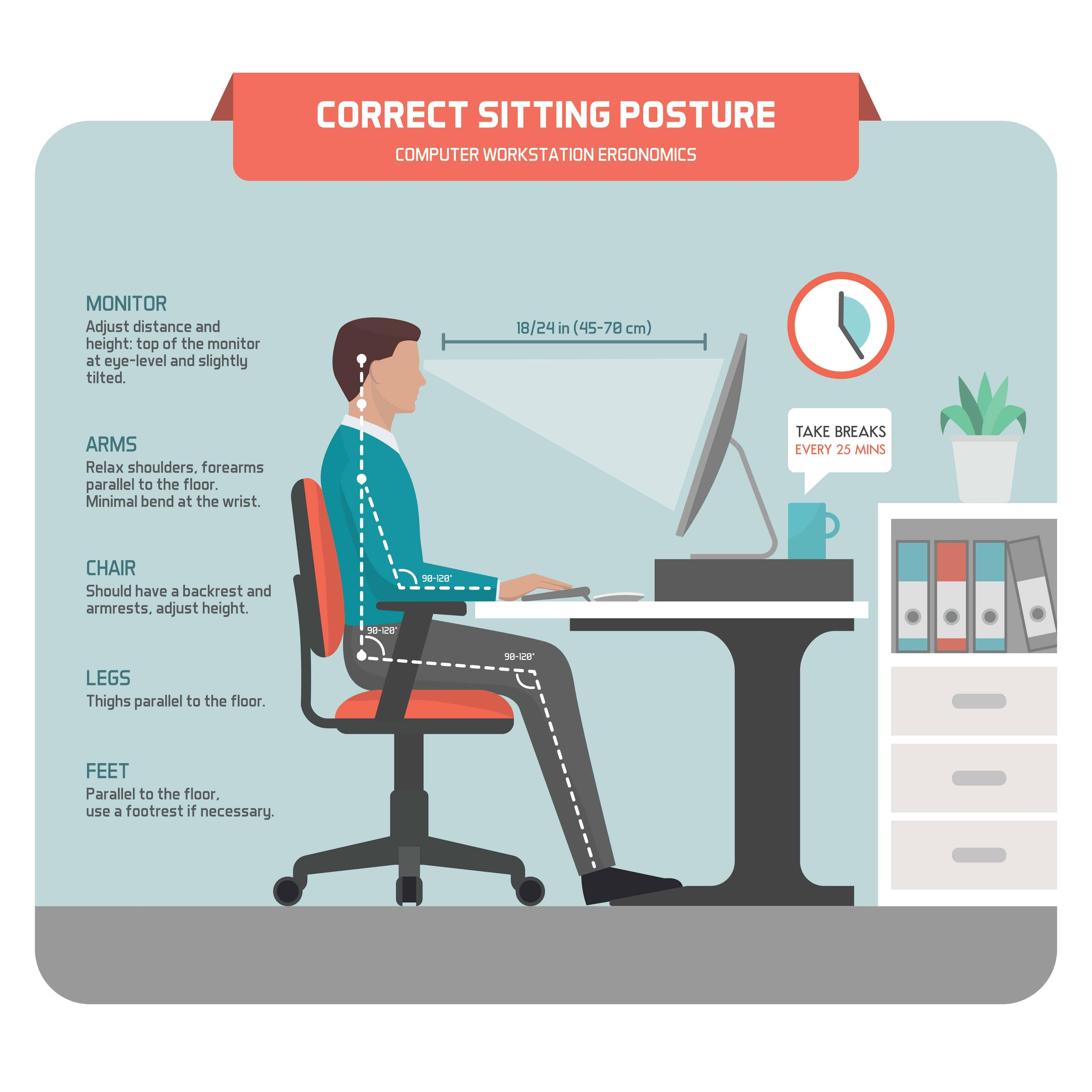 Home Office Design Tips To Stay Healthy: Correct Sitting Posture On Computer Desk