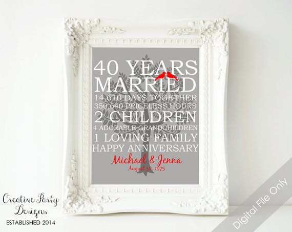 40th Wedding Anniversary Gift.40th Wedding Anniversary Gift 40th Anniversary Print Family