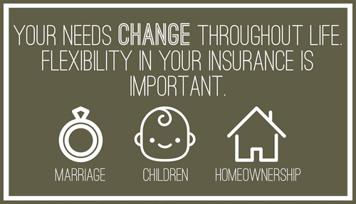What Is Universal Life Insurance Find Out If This Is The Right