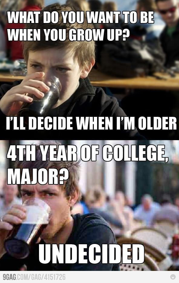 Then And Now Essay Starters College Memes Funny Quotes