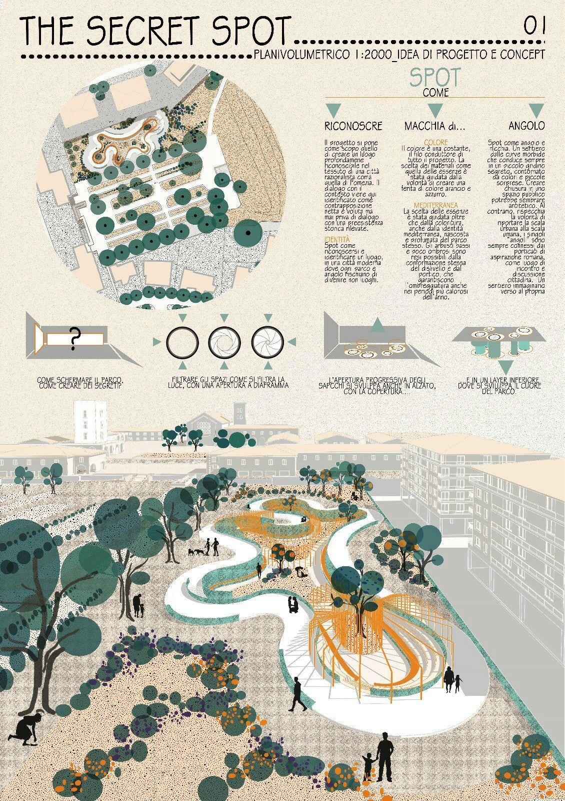 Paisaje Arquitectura Diseno De Jardines Plaza Publica Concurso Para Un Dibujo De Arquitectura Laminas De Presentacion Arquitectura Laminas De Arquitectura