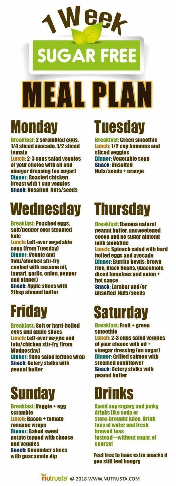 Ketogenic Diet Plan Calories #FullKetogenicDietPlan #SampleKetogenicDietPlan #KetogenicDietList