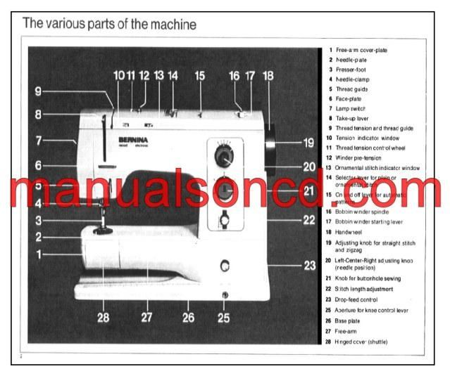 embroidery technique for manufacture of instructional Embroidery instruction manual chicago 7  read all instructions before using  this sewing machine keep the  manufacturer or its service agent or a.