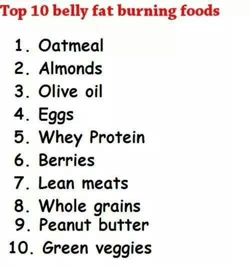 Top 10 Belly Fat Burning foods # Healthy Living