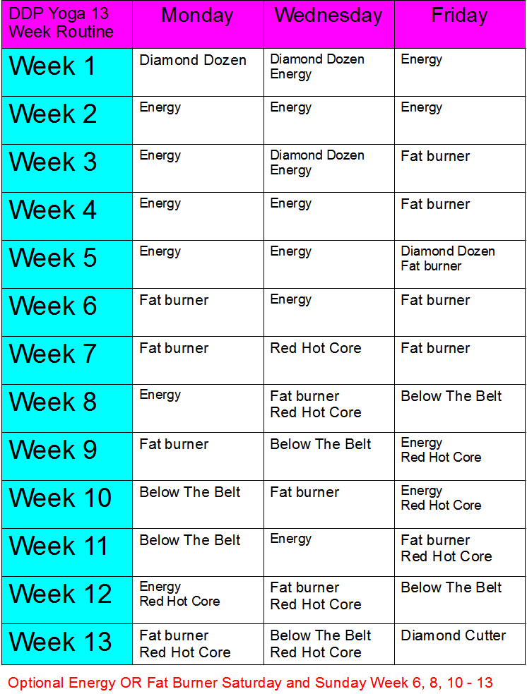 DDP YRG Yoga Schedule for Beginner for 13 weeks | Health ...