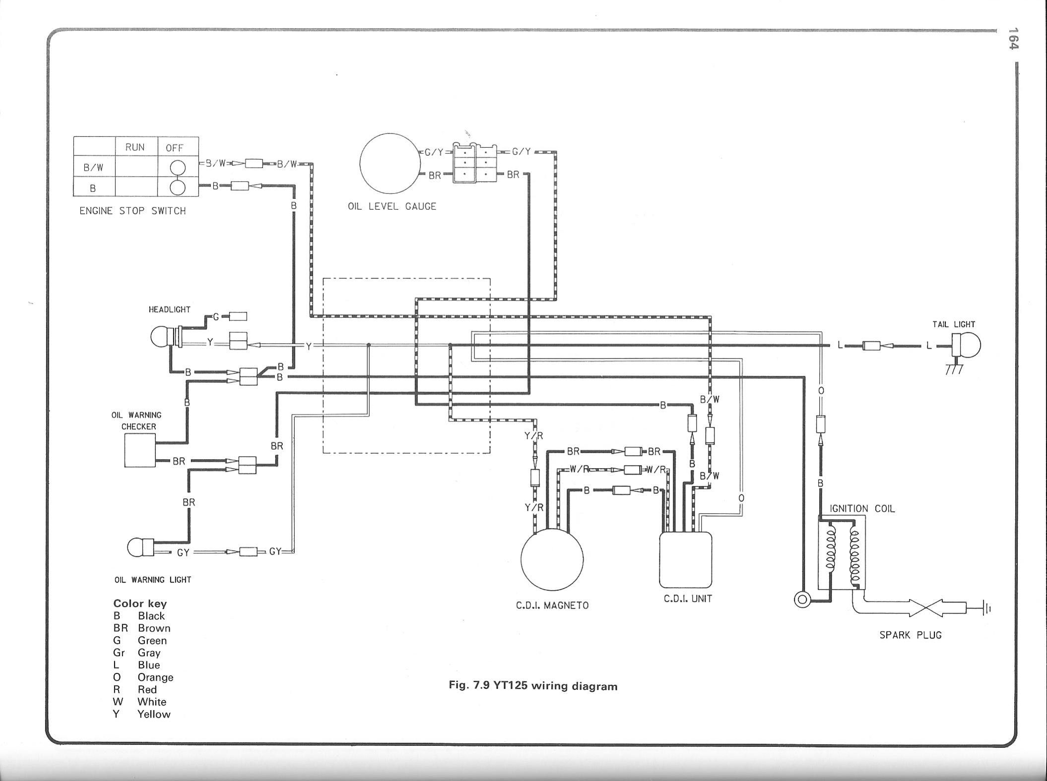 Unique Yamaha Moto 4 Wiring Diagram In 2020 Diagram Wire Yamaha