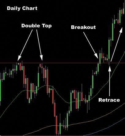 Forex easy news trader strategy v1.02