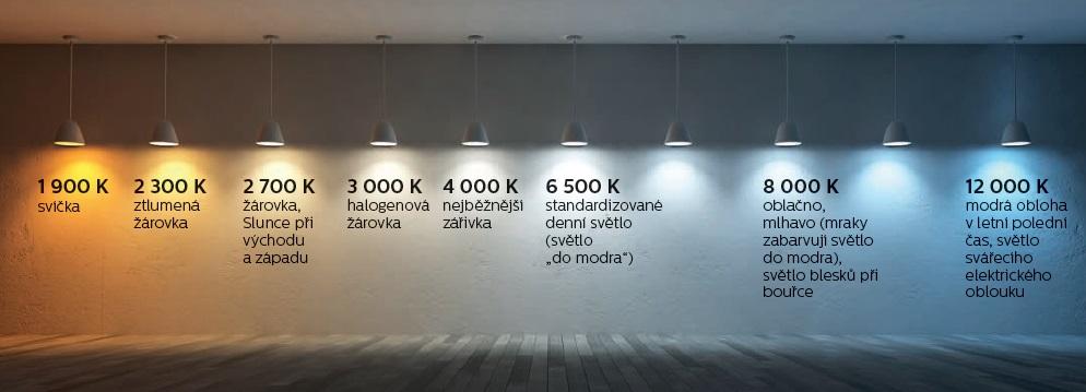 Jak Vybrat Spravnou Barvu Svetelneho Zdroje Svet Svitidel Ceiling Light Design Craft Room Lighting Led Light Design