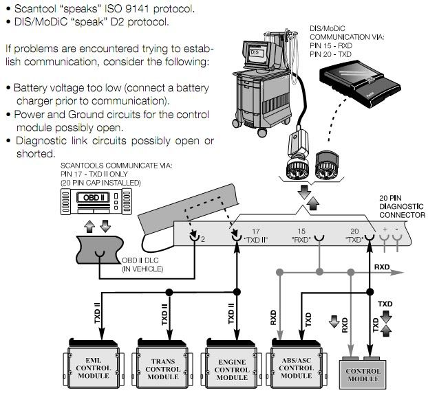 Feeler: Open Source OBC Firmware - Page 33 | Cars Electronic ...