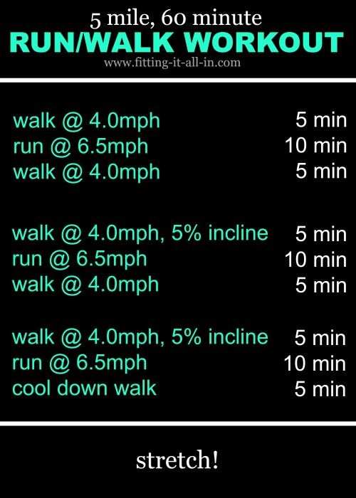 5 Mile 60 Minute Run Walk Workout Fitting It All In Walking Exercise Best Treadmill Workout Treadmill Workouts