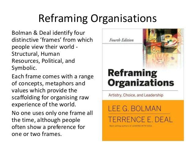 Four-Frame Model - Reframing Organisations 3d art