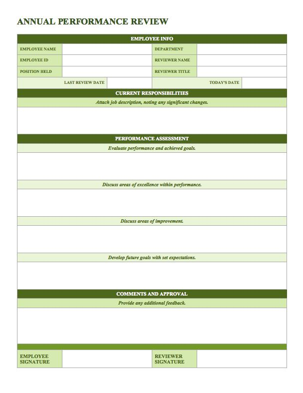 Free Employee Performance Review Templates - Smartsheet just - sample training evaluation form