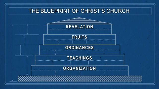 Tad r callister blueprint of christs church everything lds tad r callister blueprint of christs church malvernweather Gallery