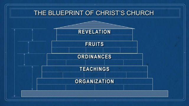 Tad r callister blueprint of christs church everything lds tad r callister blueprint of christs church malvernweather Choice Image