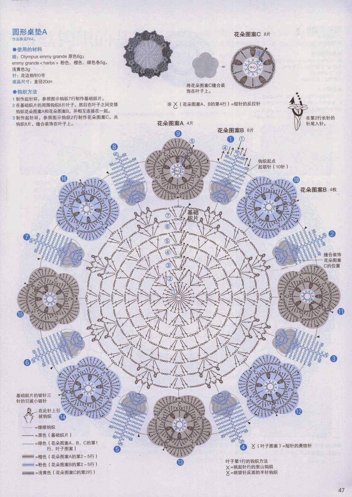 ergahandmade: crochet doilies with flowers + diagrams ... hand some patterns crochet doily diagram