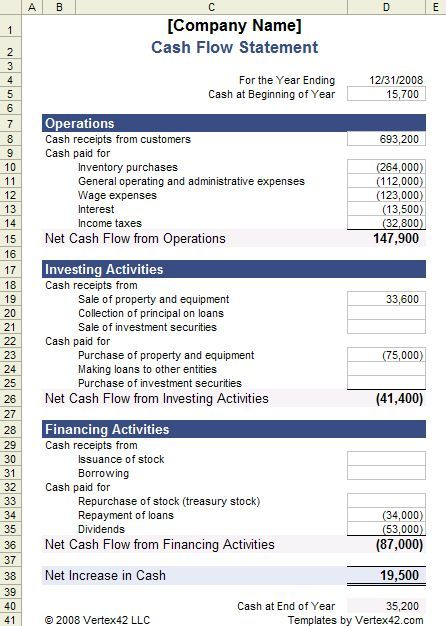 Cash Flow Statement Template for Excel shortcut Pinterest