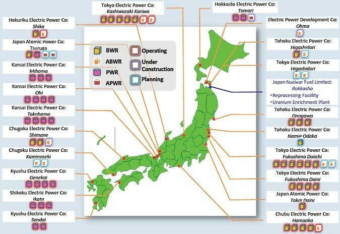 Japanese nuclear facilities