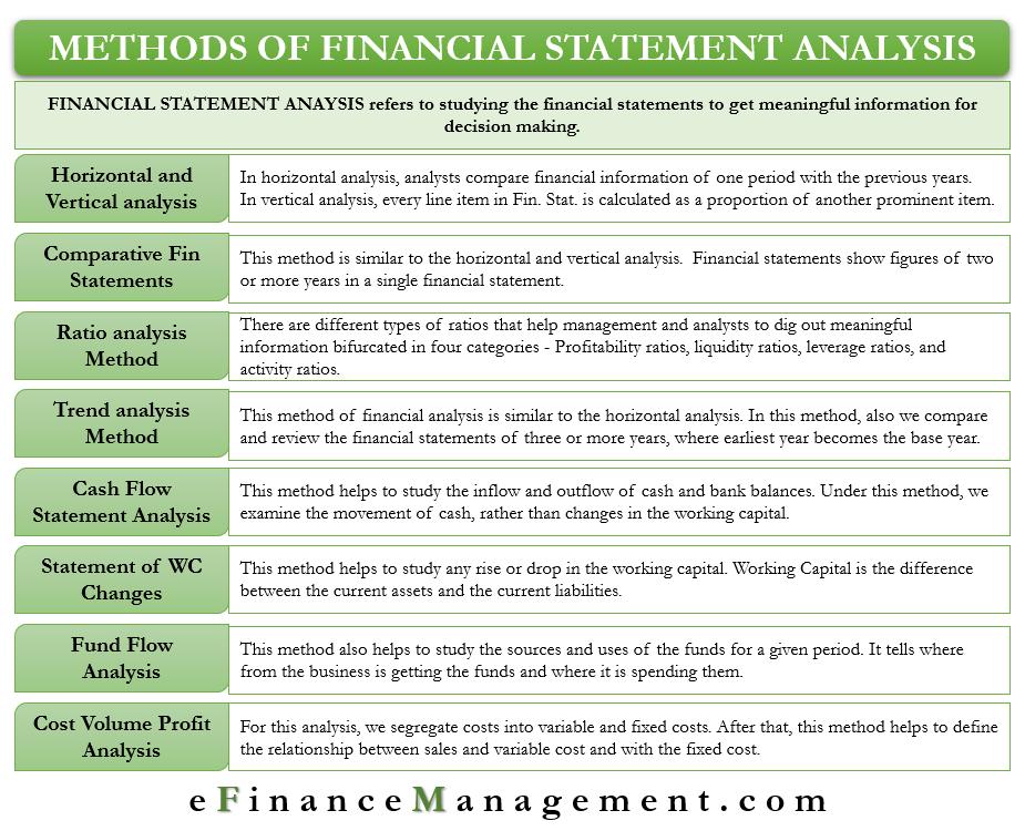 pin on general credit sales balance sheet