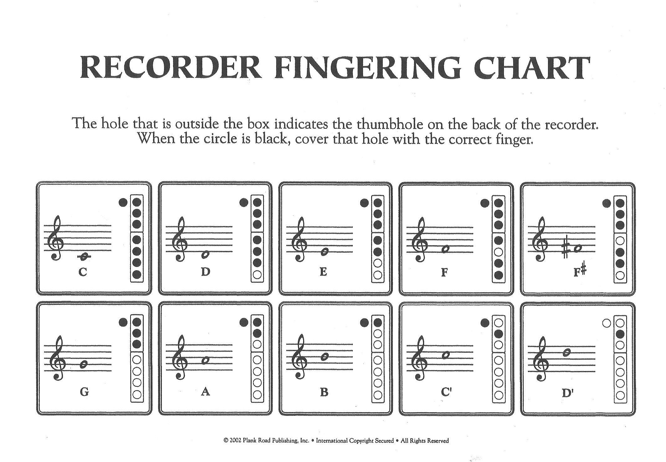 alto recorder finger chart pdf