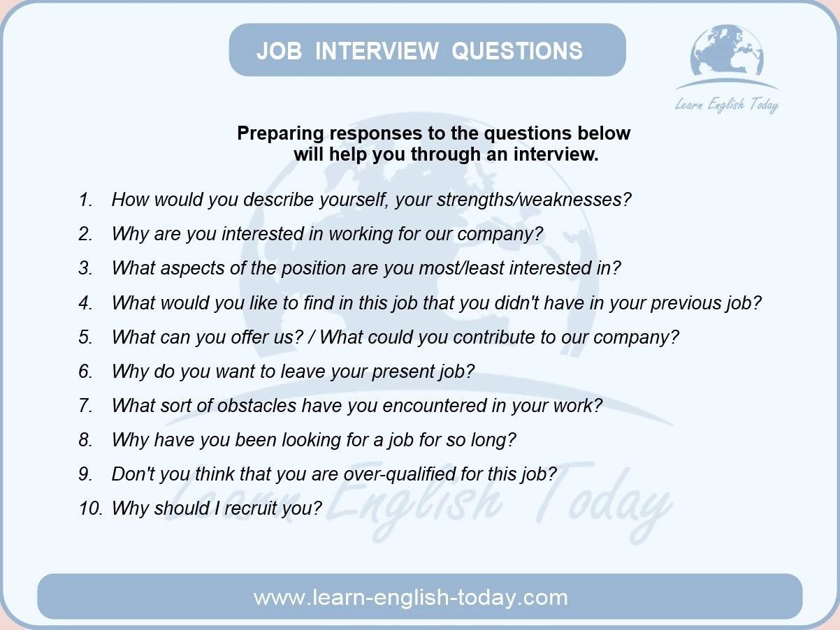 Job Interview Questions Prepare Answers To These