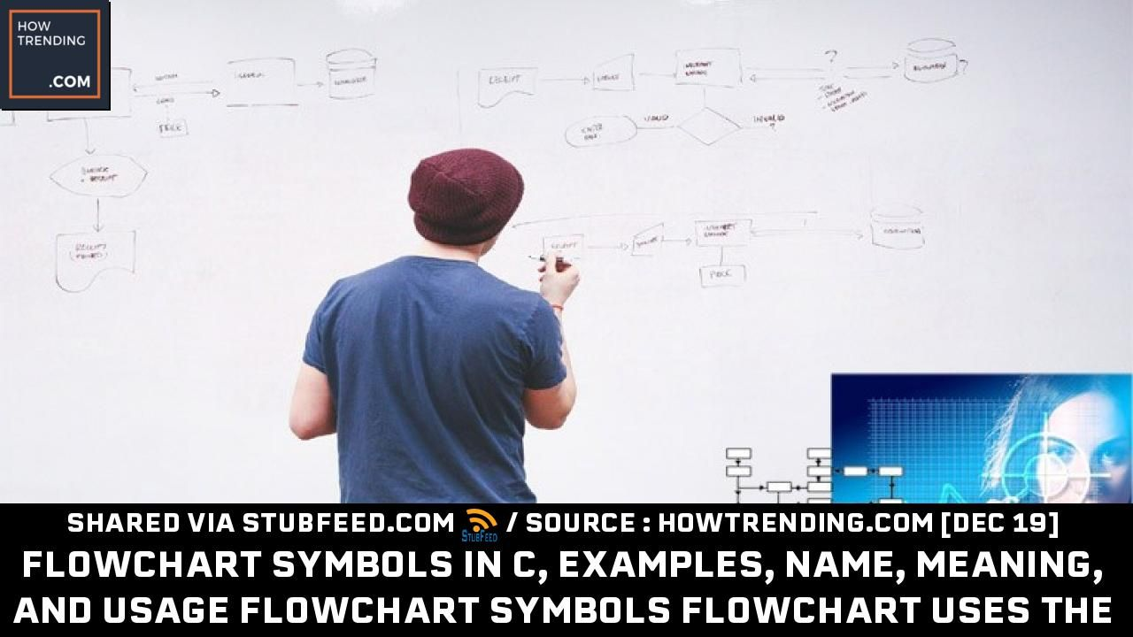 Flowchart symbols in C examples name me    Publication from