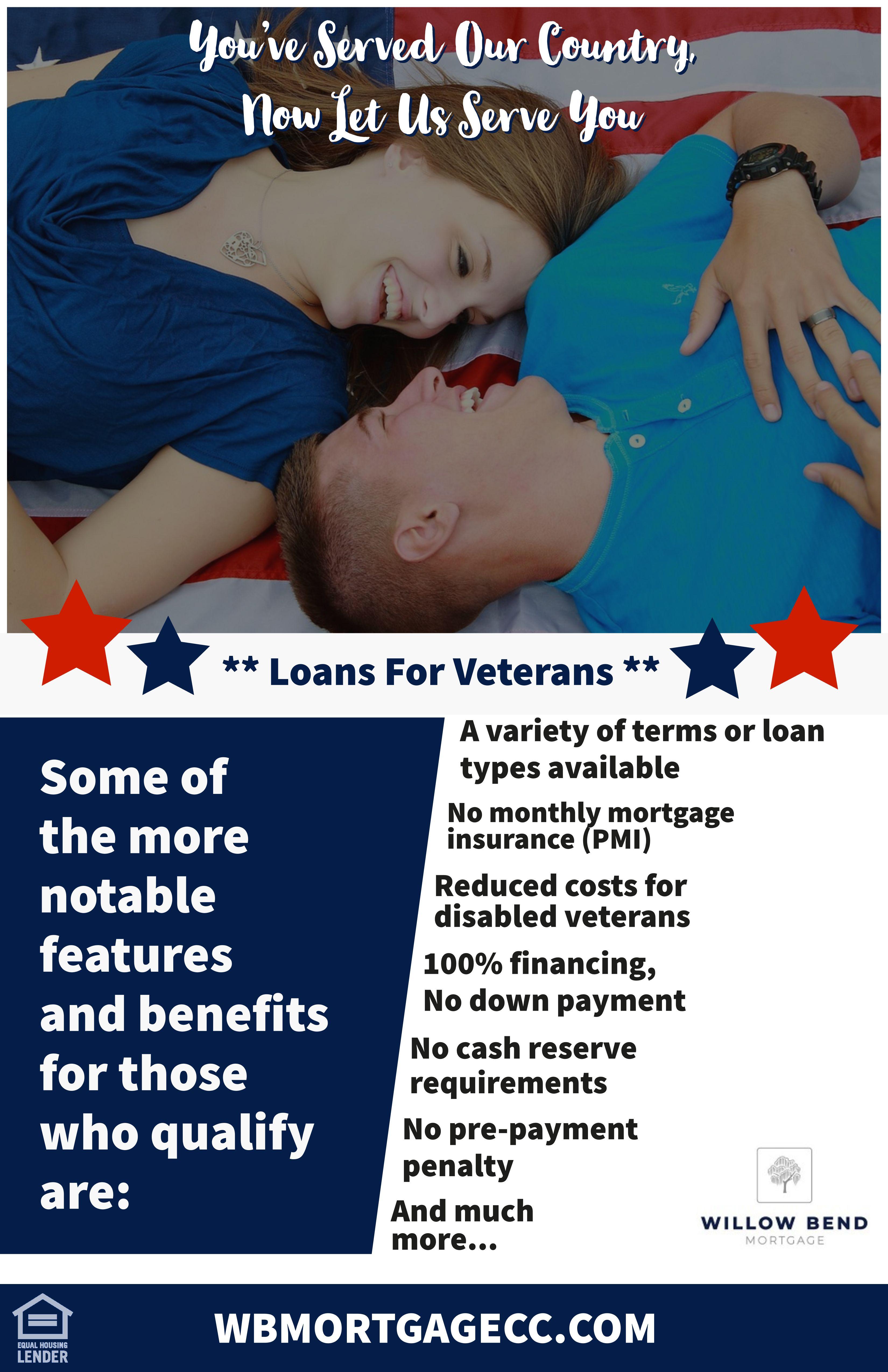 Va home loan requirements national guard