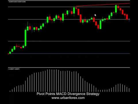 Pivot Points Macd Divergence Strategy Strategies Forex Strategy