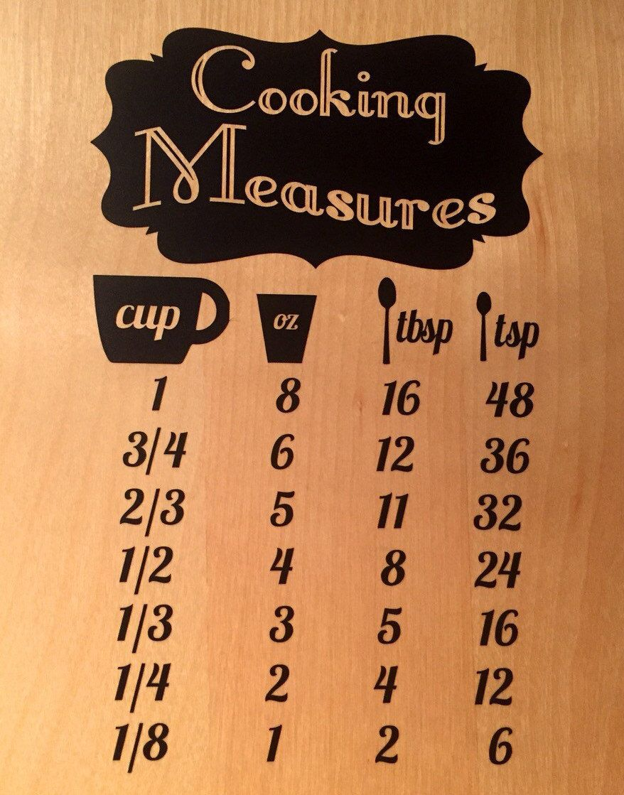 Vinyl Kitchen Measurement Chart Conversion Chart By