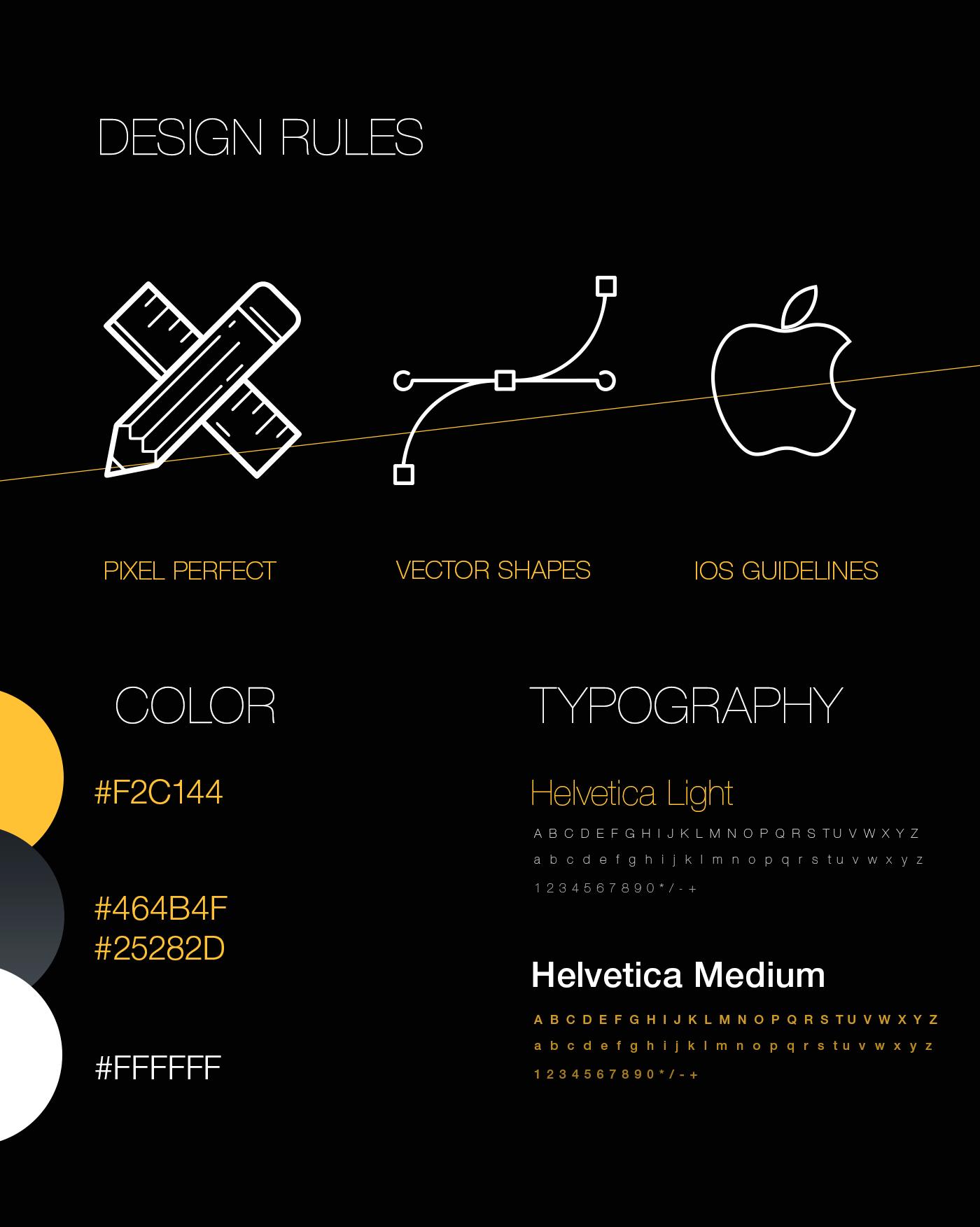 Riffux IOS Application on Behance   APP design   App design