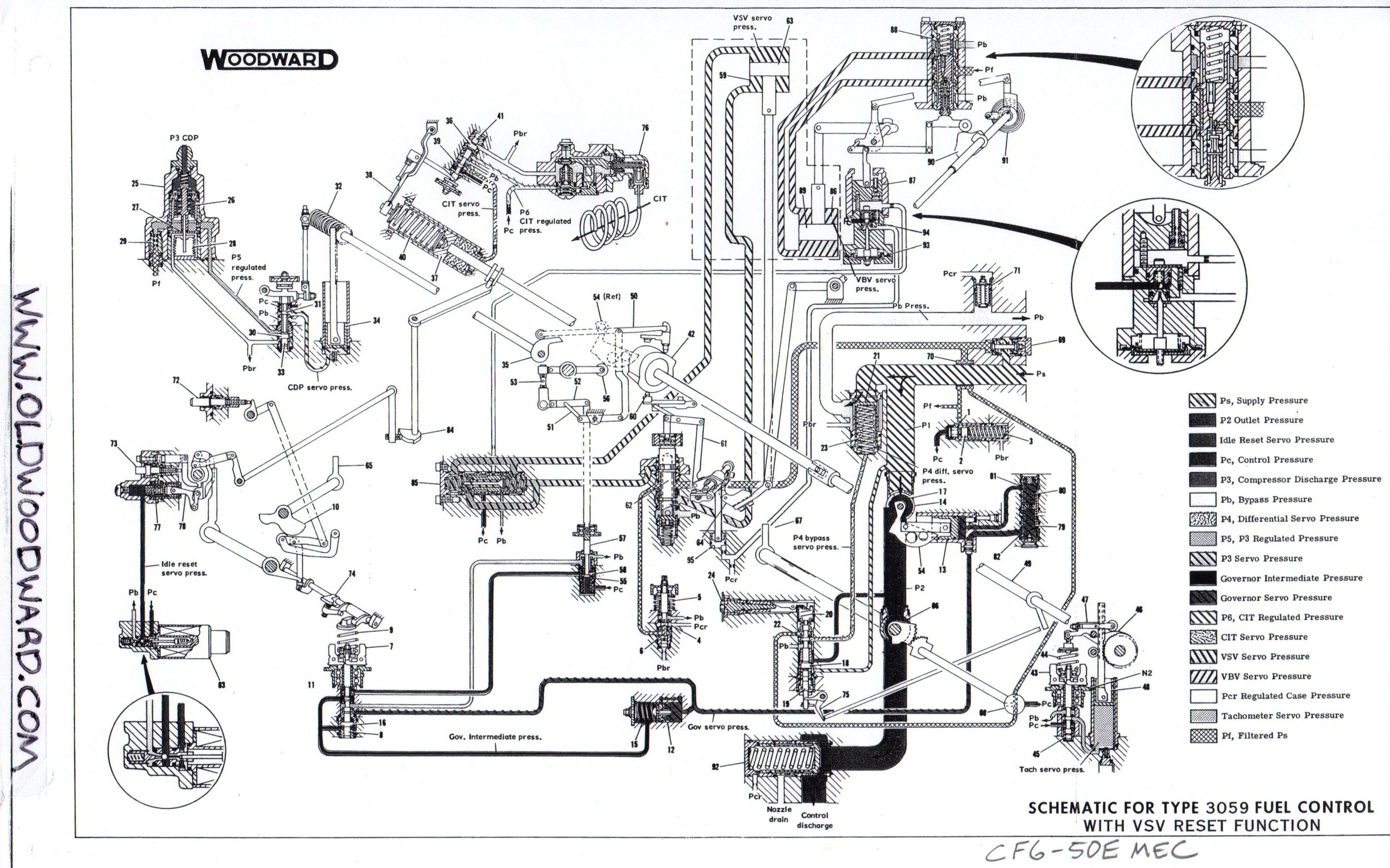 f103 jet engine diagram