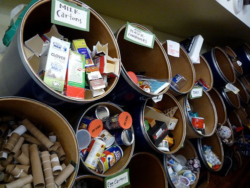 Environmental Sustainability For Kids Trash To Treasure