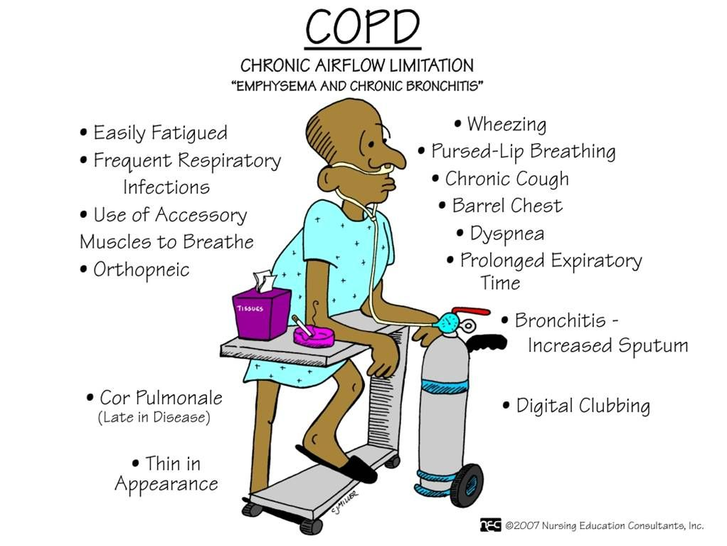 COPD:Chronic Airflow Limitation | Nursing school survival ...