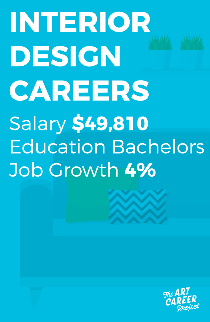 Interior Design Careers Learn More About This Exciting Career Salary Education Requirements Skills And Licensing Requirements Interiordesigner Interiord