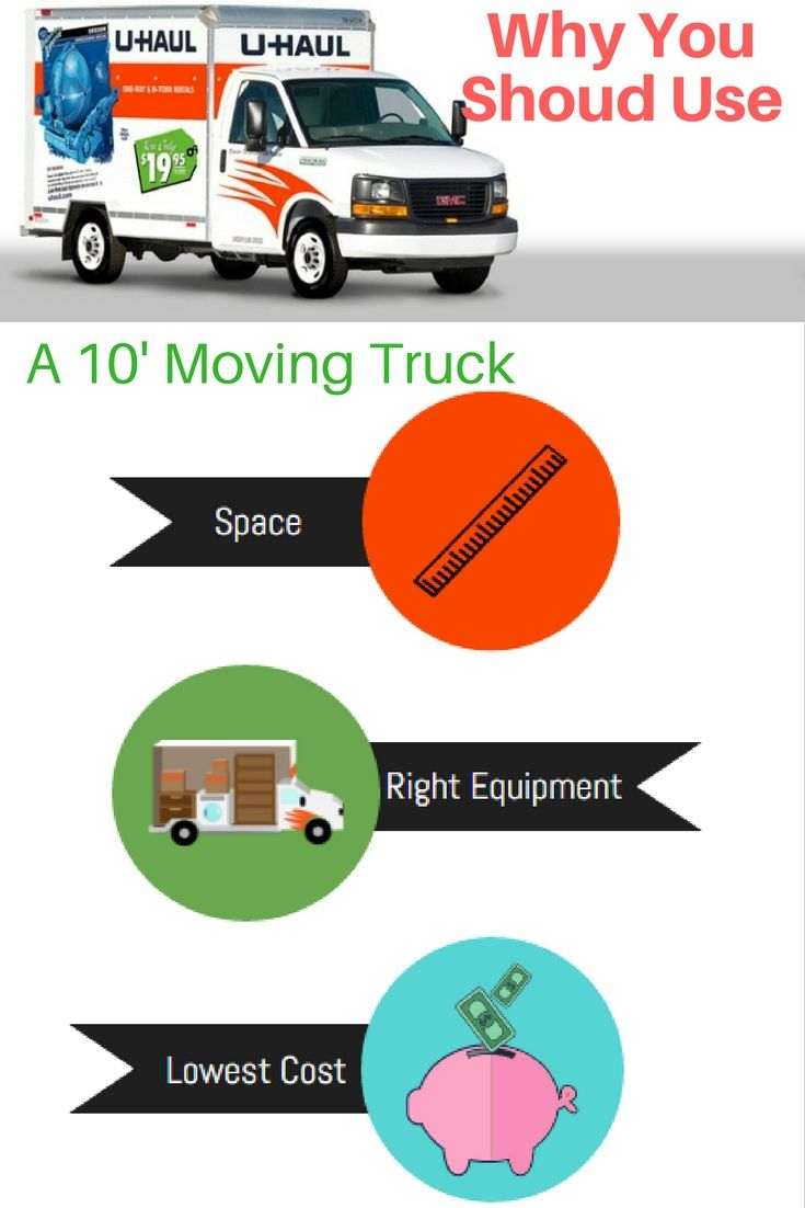 Moving With A 10 U Haul Truck With Images U Haul Truck Moving Truck Moving