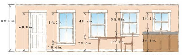 Window Heights From Interior Standard Window Sizes Window Design Window Sizes