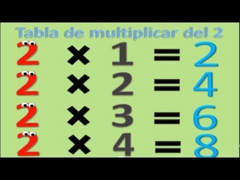 Multiplication Table Number 2 in Spanish for Children,Tabla de - multiplication table