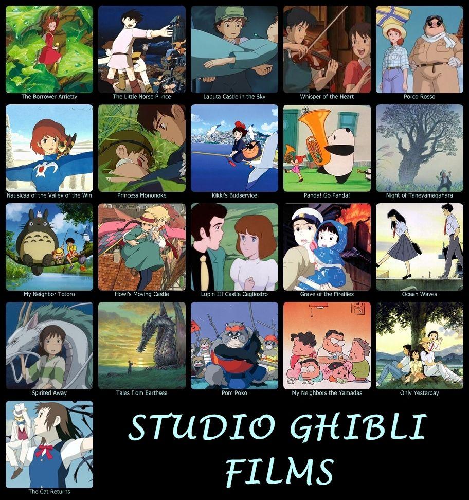 Animation Guide Reviews Disney, Pixar, Dreamworks