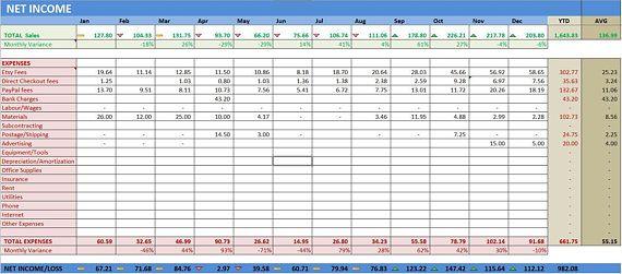 Etsy Shop Net Income Excel Template, Online Seller Year End File - wrestling score sheet