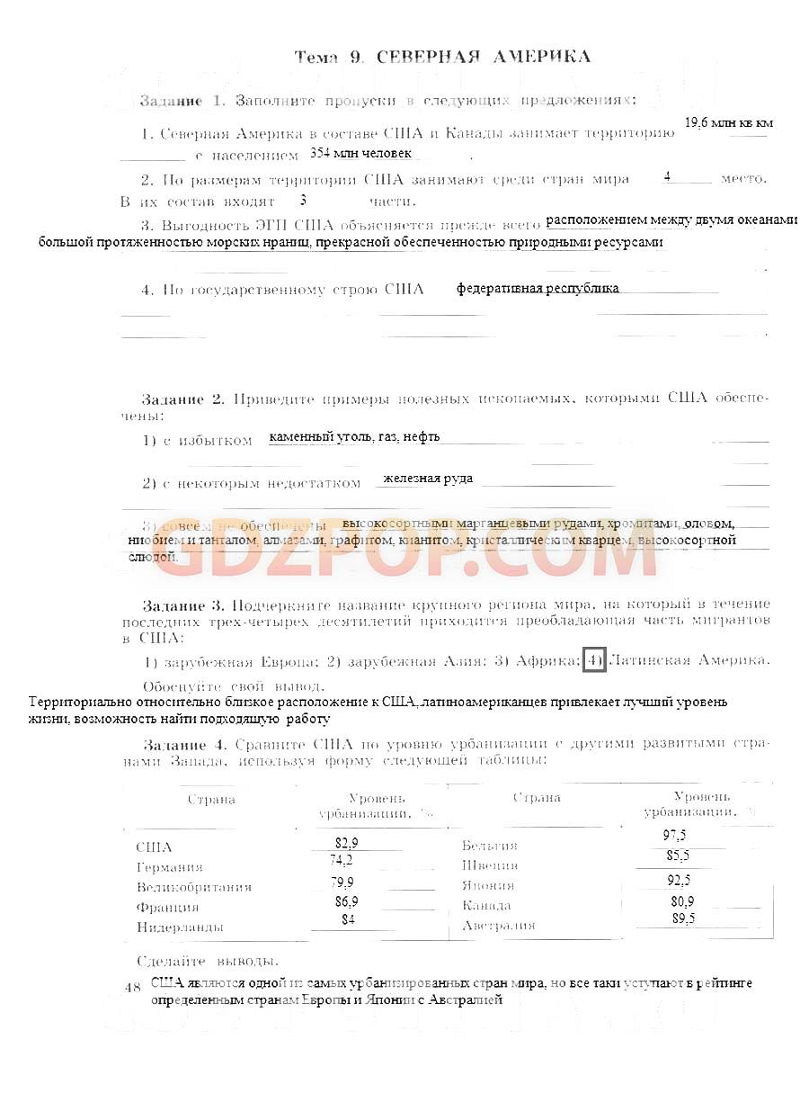 Диктанты для 1 класса по русскому языку по программе виноградовой