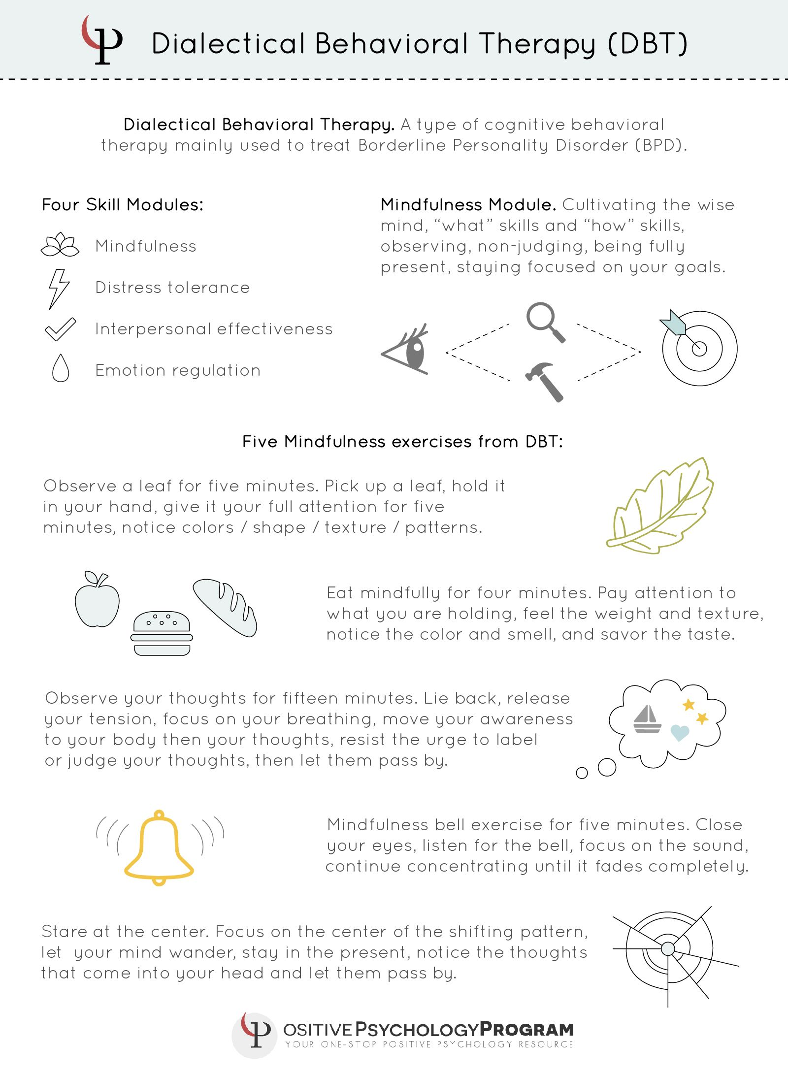 Mindfulness Has Become A Well Known Term And With That People Want To Learn More Here Are 22 Mindfulness Exercises Therapy Worksheets Dbt Therapy Cbt Therapy
