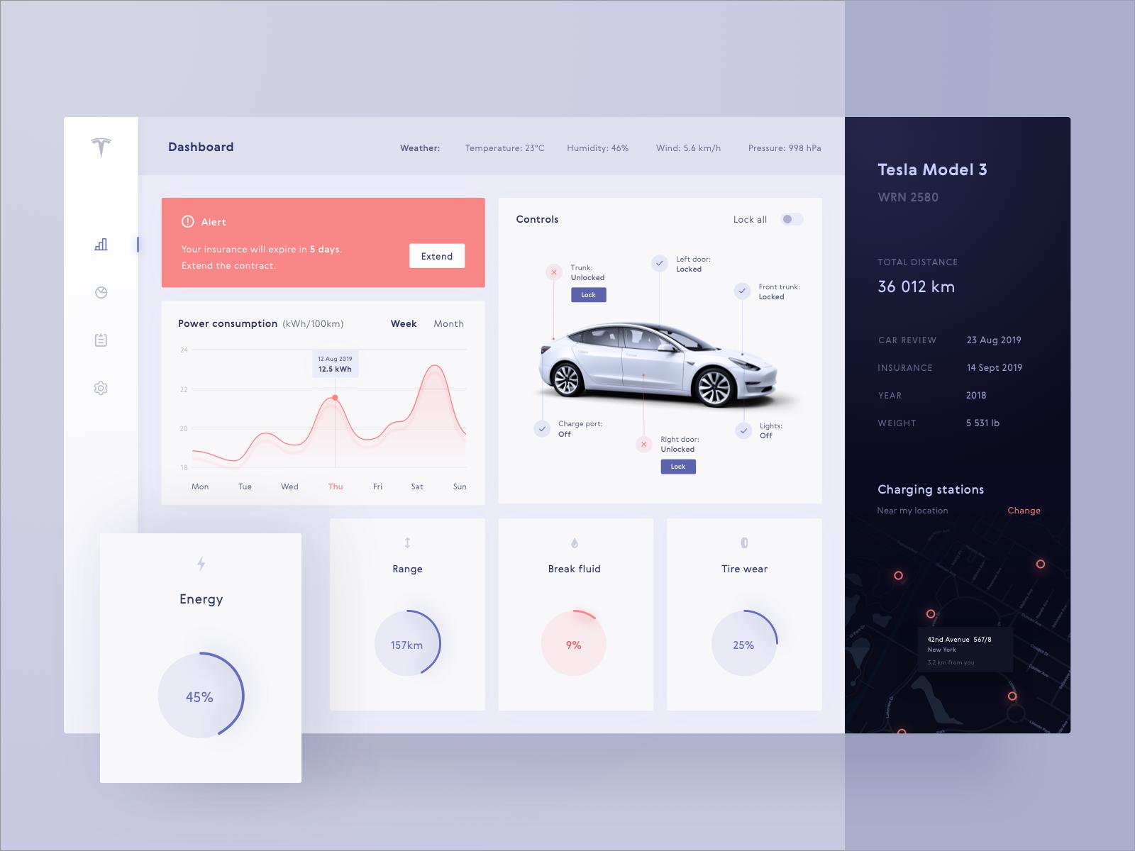 Car Dashboard Interface by Aga Ciurysek
