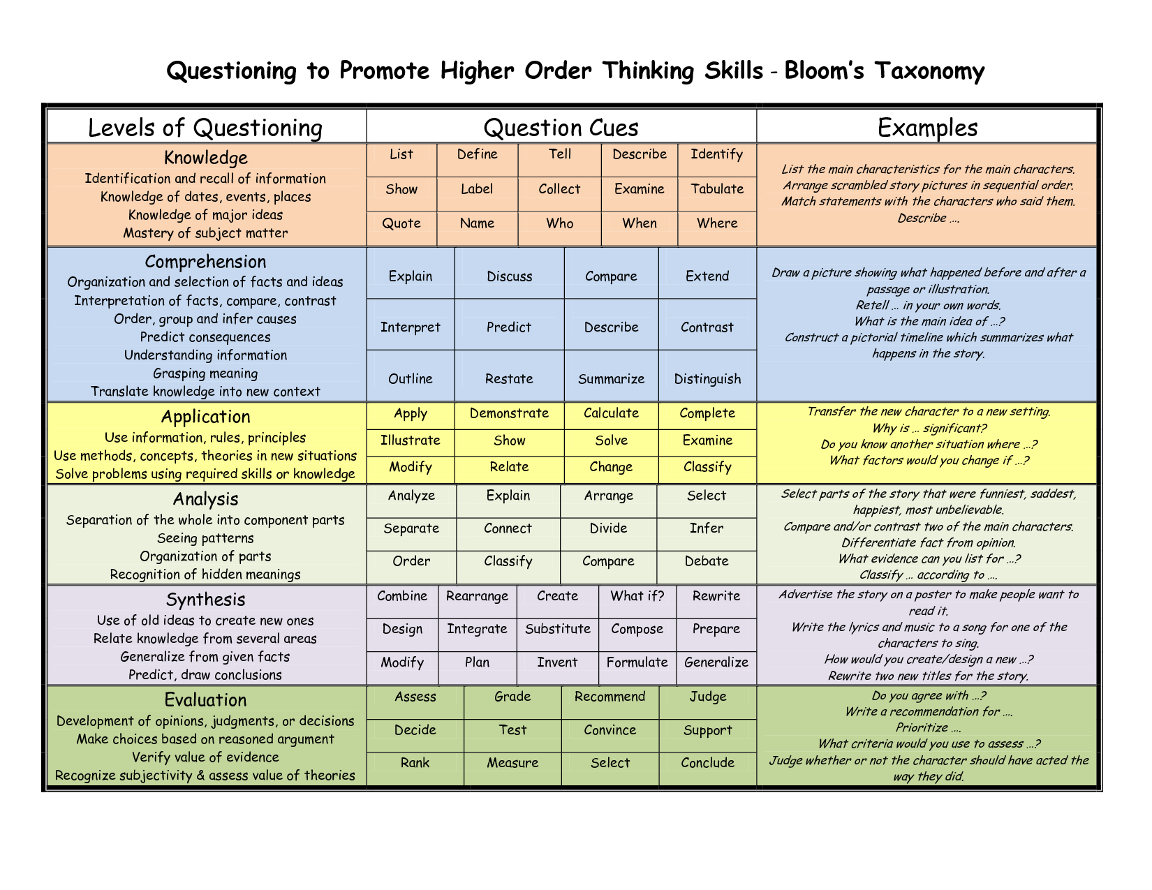 Higher Order Thinking Skills Centers for Dec  It s about time for some HOTS  centers to exercise your students  critical thinking  Pinterest