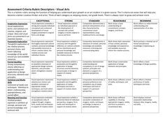 picture relating to T-tess Rubric Printable referred to as visible artwork good objectives - Google Glimpse TTESS Artwork rubric