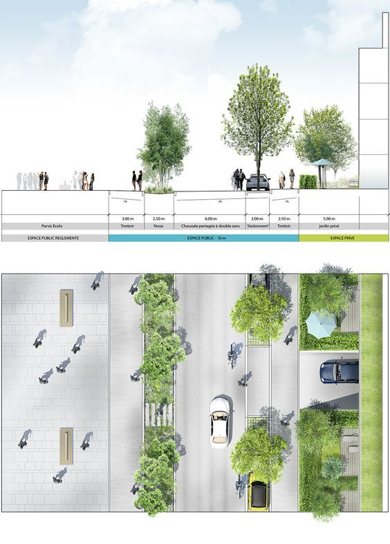 Pin by krisvian kv on arch Pinterest Urban, Urban design and