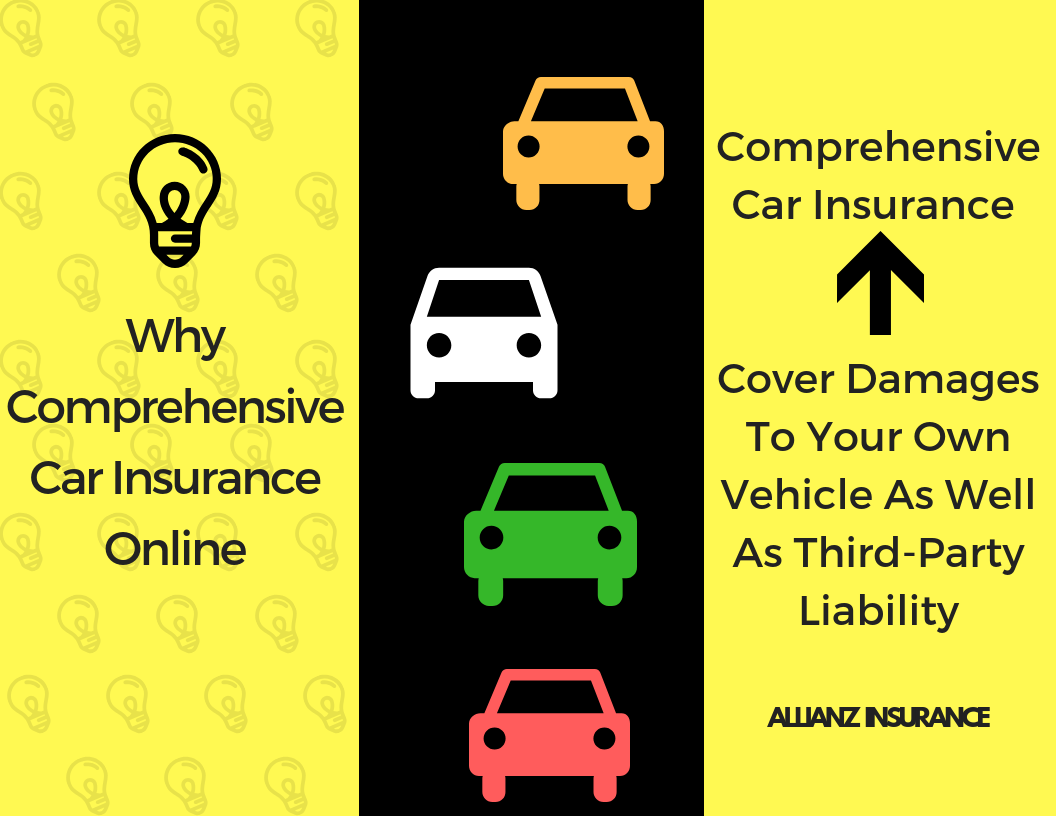 Comprehensive Carinsurance Online A Comprehensive Car Insurance