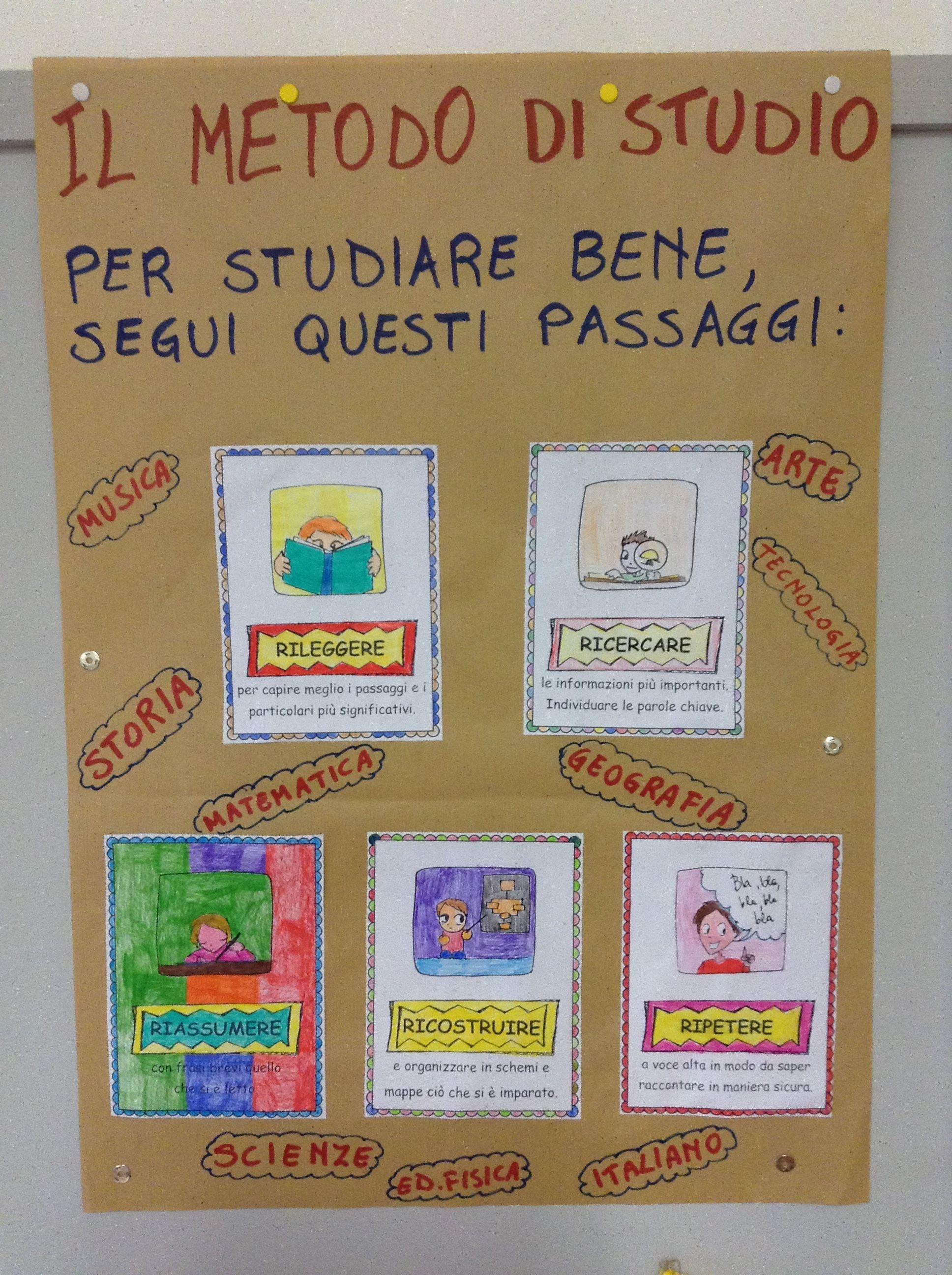 Studiare Con Metodo Fantasia O Realta Con Immagini Scuola