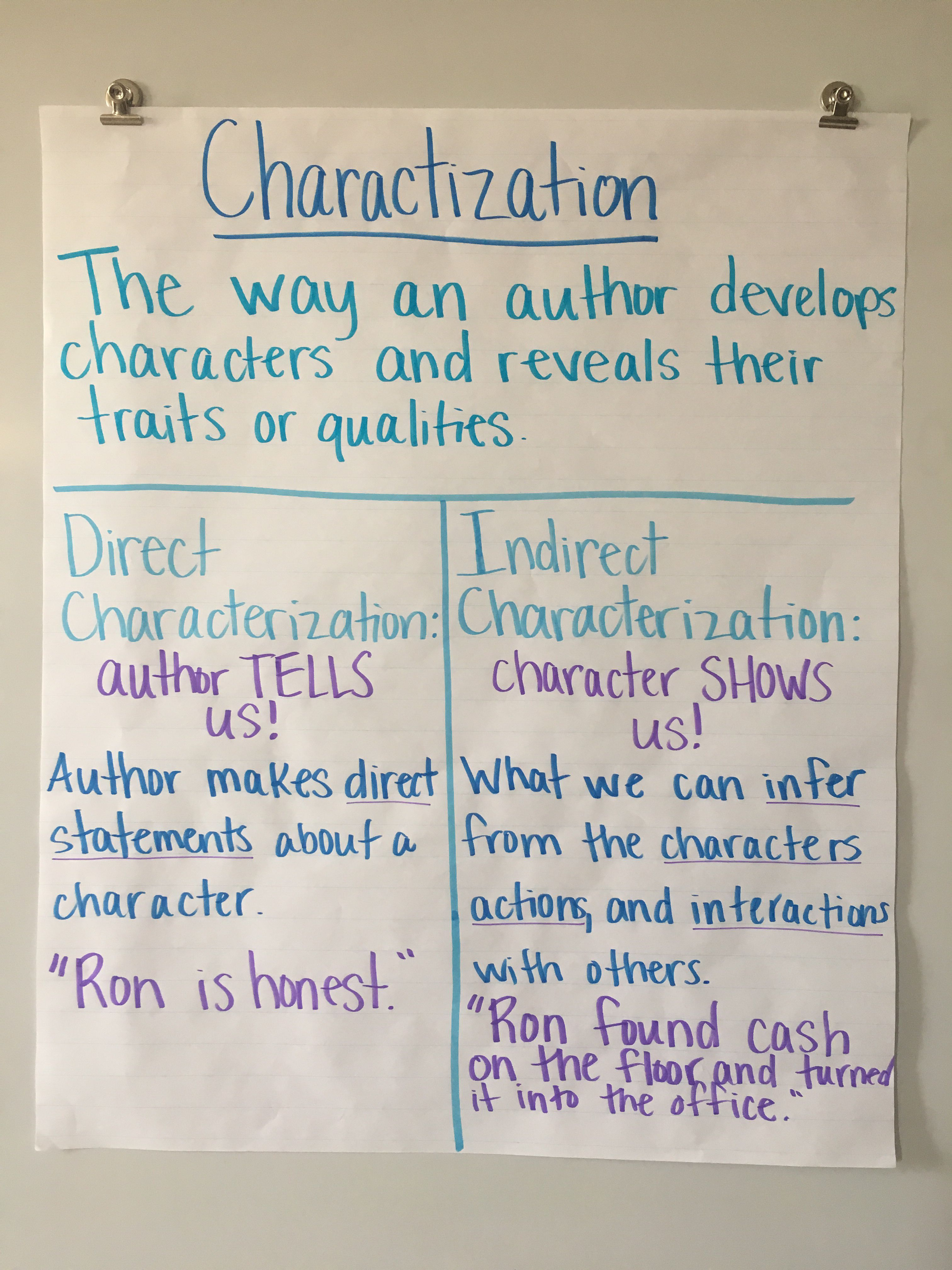 Indirect Character Traits Worksheet